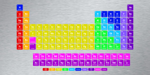 periodic table program